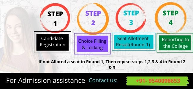 NEET Counselling Steps