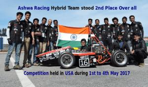 rvce racing hybrid team