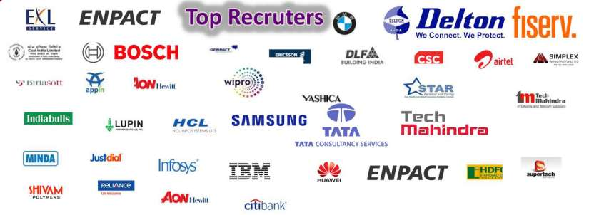 Top Recruiters @ Northern India Engineering College