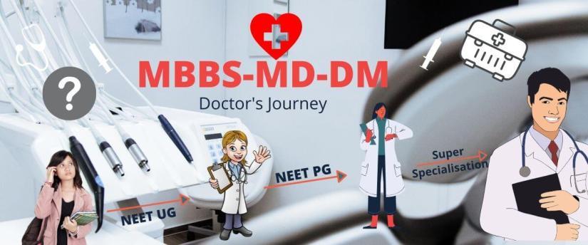 Doctor's Journey
