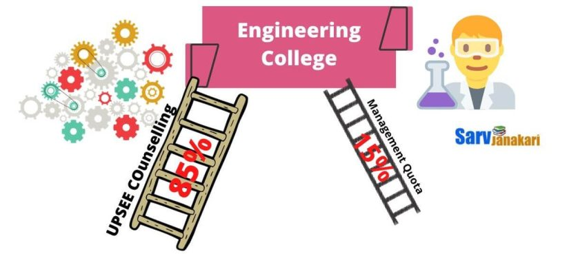 How to get direct admission in ajay kumar garg Engineering college