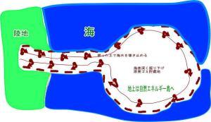 放射性ゴミの島2