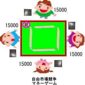 麻雀マネーゲーム1