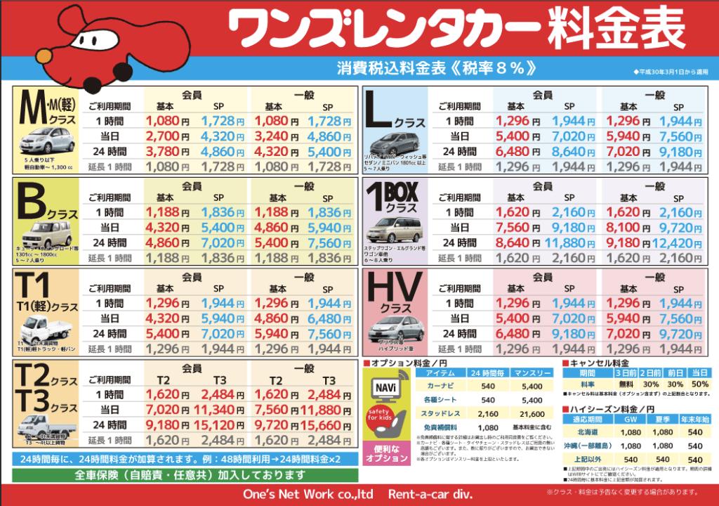 ワンズレンタカー料金表