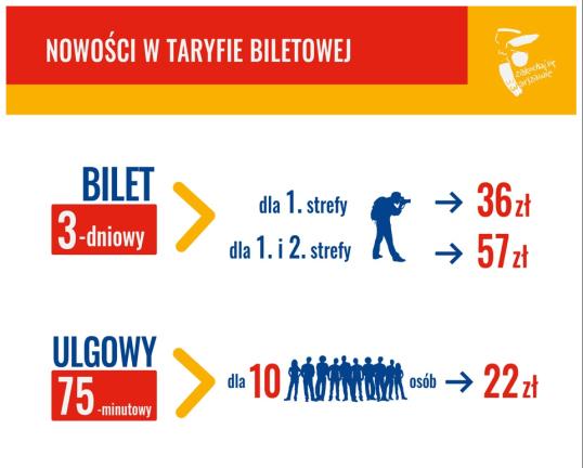 2017-03-05 07_59_35-Tańsze i nowe bilety – zmiany w taryfie _ Warszawa - oficjalny portal stolicy Po