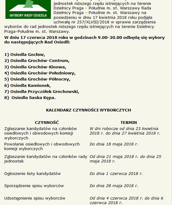 2018-06-17: *** wybory Rady Osiedla Saska Kępa ***