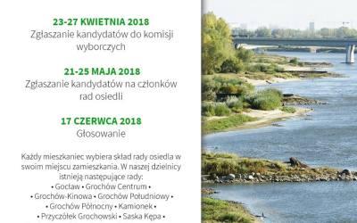 2018-04-24 do 27: zgłaszanie kandydatów do komisji wyborczej – wybory Rady Osiedla Saska Kępa