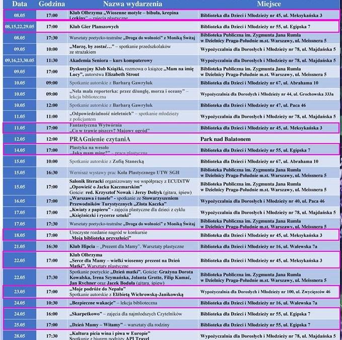 2018-05-01 do 31: wydarzenia w filiach bibliotecznych na Kępie