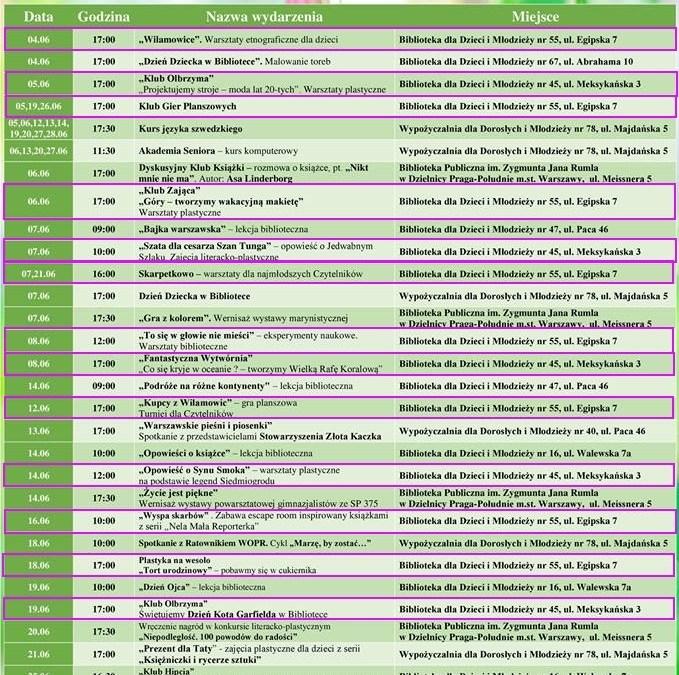 2018-06-01 do 30: wydarzenia w filiach bibliotecznych na Kępie