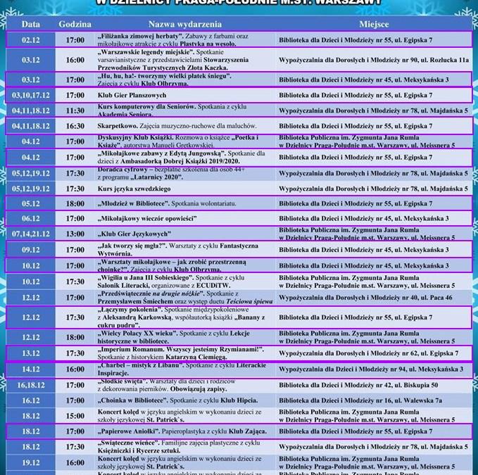 2019-12-01 do 31: wydarzenia w filiach bibliotecznych na Saskiej Kępie