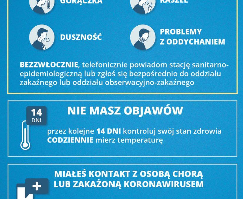 !!! 2020-03-25: KORONAWIRUS (gdzie szukać pomocy, jak się chronić, czym jest) – NAJWAŻNIEJSZE INFORMACJE !!!