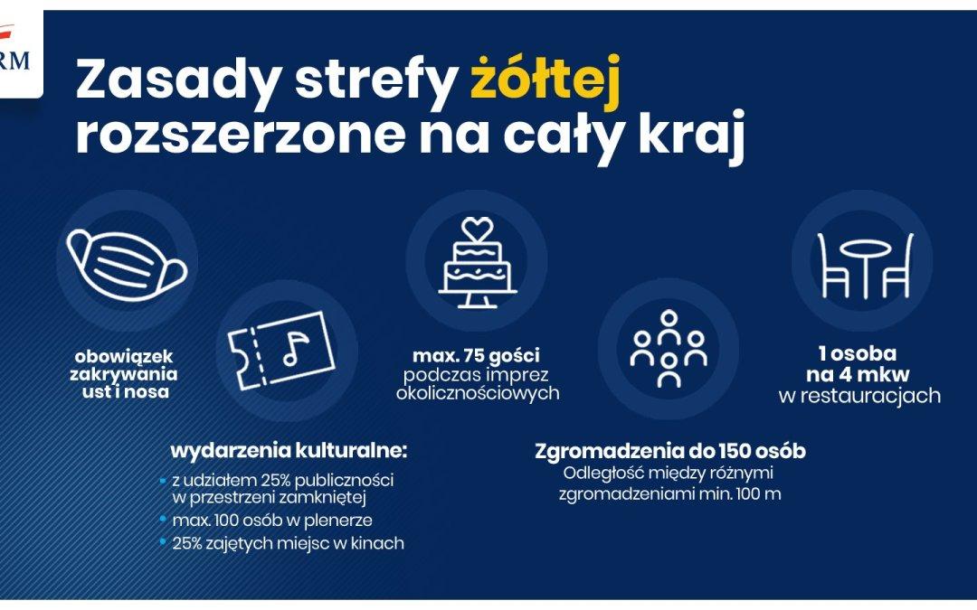 2020-10-10: nowe zasady bezpieczeństwa #COVID (rozszerzone na cały kraj) !!!