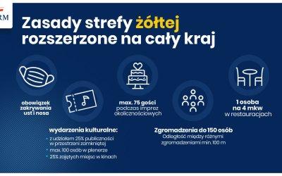 !!! 2020-10-10: nowe zasady bezpieczeństwa #COVID (rozszerzone na cały kraj) !!!