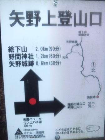 絵下山登山j口