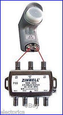 multiswitch | Satellite Multi Switch