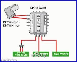 foxtel satellite dish wiring diagram wiring diagram Satellite Dish Wiring Diagram foxtel satellite dish wiring diagram dish satellite wiring diagram