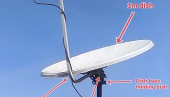 How To Track AFN Network On SES 5 At 5e Using 1 8 Dish - SatGist com