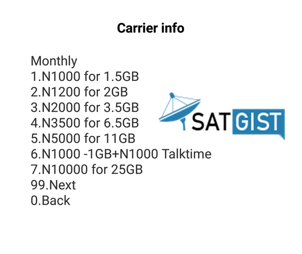 MTN Data Plans, Price And Subscription Codes
