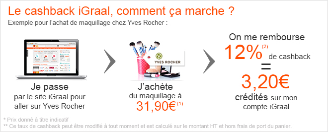 illustration-cashback-beauté