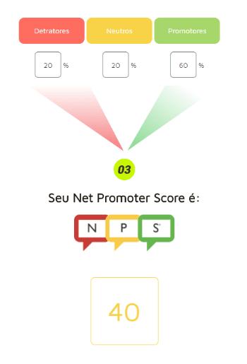 calculadora - NPS - clientes neutros - satisfação de clientes - tracksale