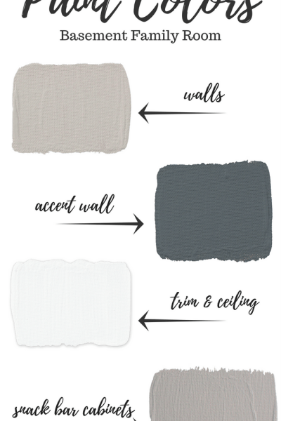 Basement Paint Colors for Walls, Trim, Ceiling and Cabinets