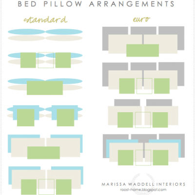 How to Style a Bed with Pillows
