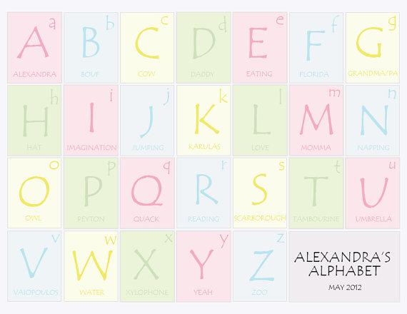 Personalized Children's Alphabet - The Village Press