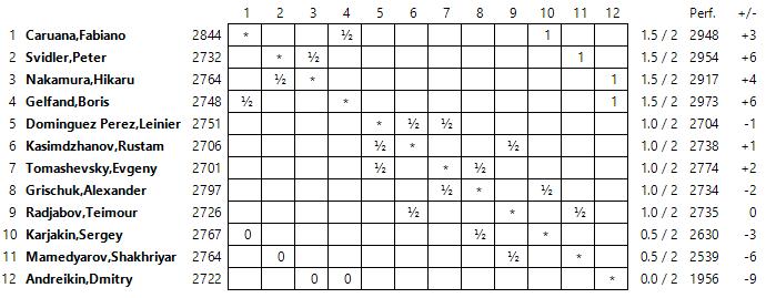 baku tablo 02