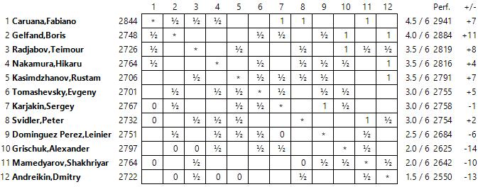 siralama6-baku