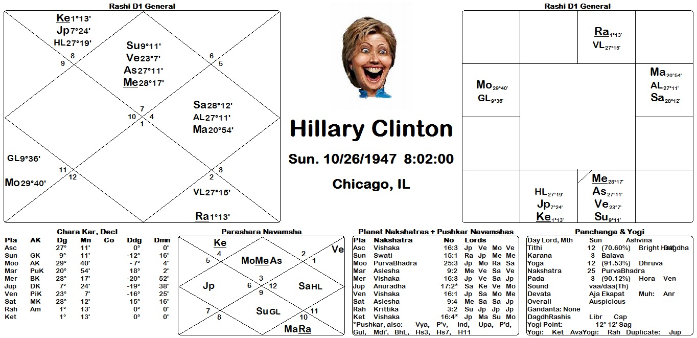 hillary-chart-and-pic