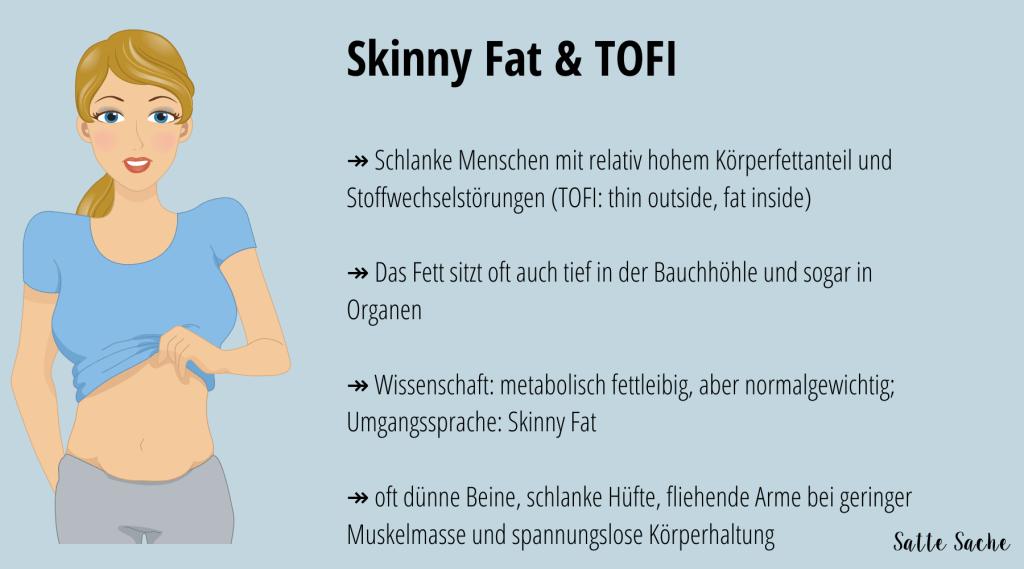 Skinny Fat & Tofi – Erklärung und Tipps