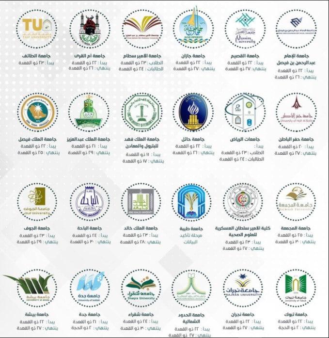 مواعيد التسجيل في الجامعات السعودية 2021