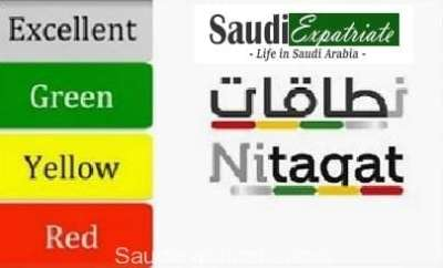 Saudi Arabia Nitaqat Law System Status & Color Details-SaudiExpatriate.com