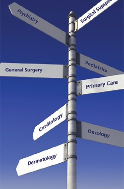التخصص الطبي المناسب