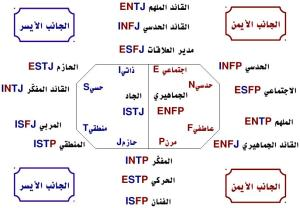 اختبار تحليل الشخصية