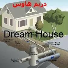 شركة تسليك مجاري الرياض