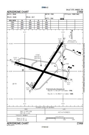 Navigation – Sault Ste Marie Airport