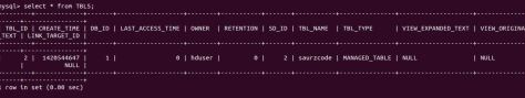 MySQL Metastore Configuration for Hive