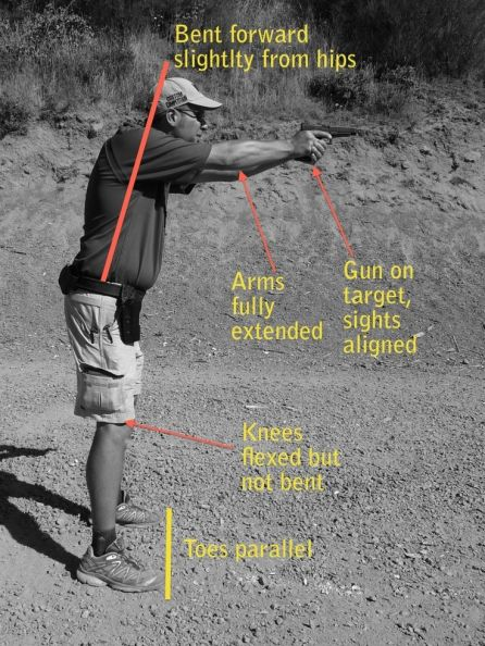 Handgun Shooting Stance