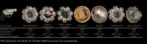 Speer Gold Dot GDHP For Short Barrels