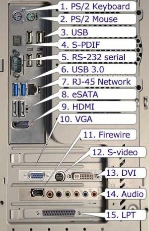 Electronics (Stereo, TV, Computers, etc) | The Savannah