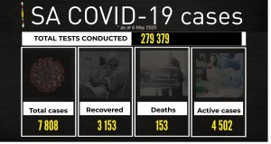 COVID-19 updates and stats South Africa