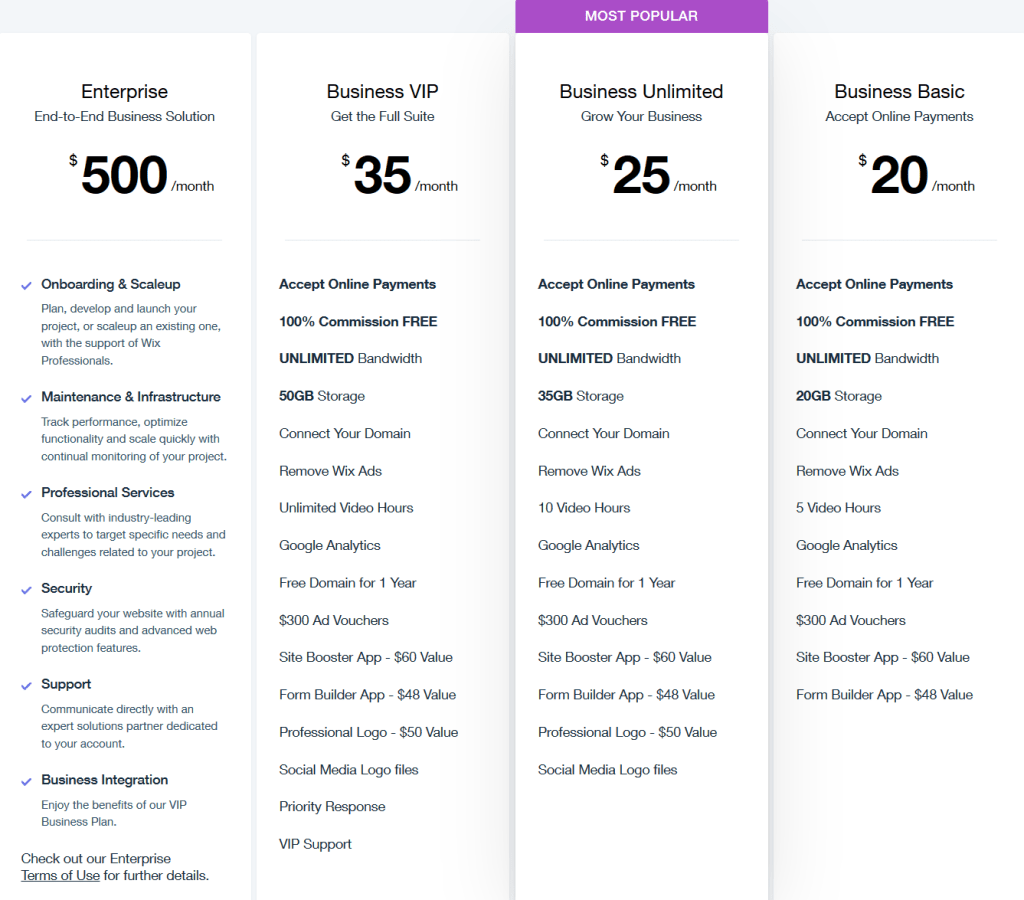 Wix premium plan Pricing for business