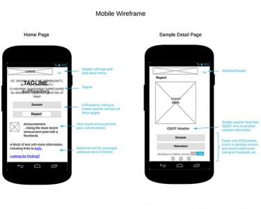 mobile wireframe by Stacy Desmond