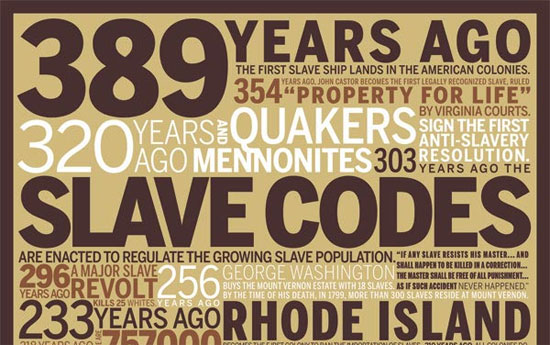 389 Years Ago