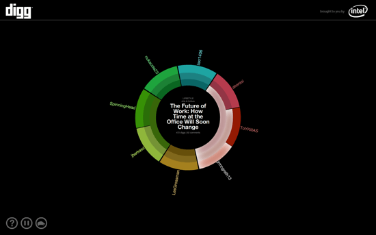 Digg Arc Screensaver 2011 সালের সর্বাধিক জনপ্রিয় স্ক্রীন Savers