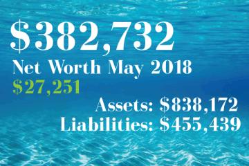 Net Worth: 2018-05-01