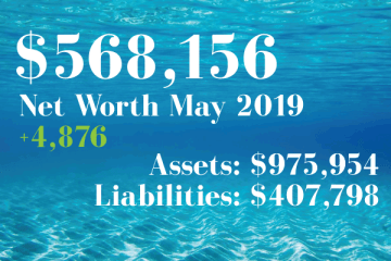 Net Worth: 2019-05