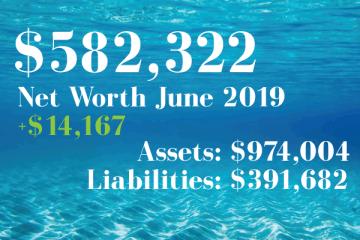 Net Worth: 2019-06-01