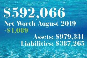 Net Worth: 2019.08